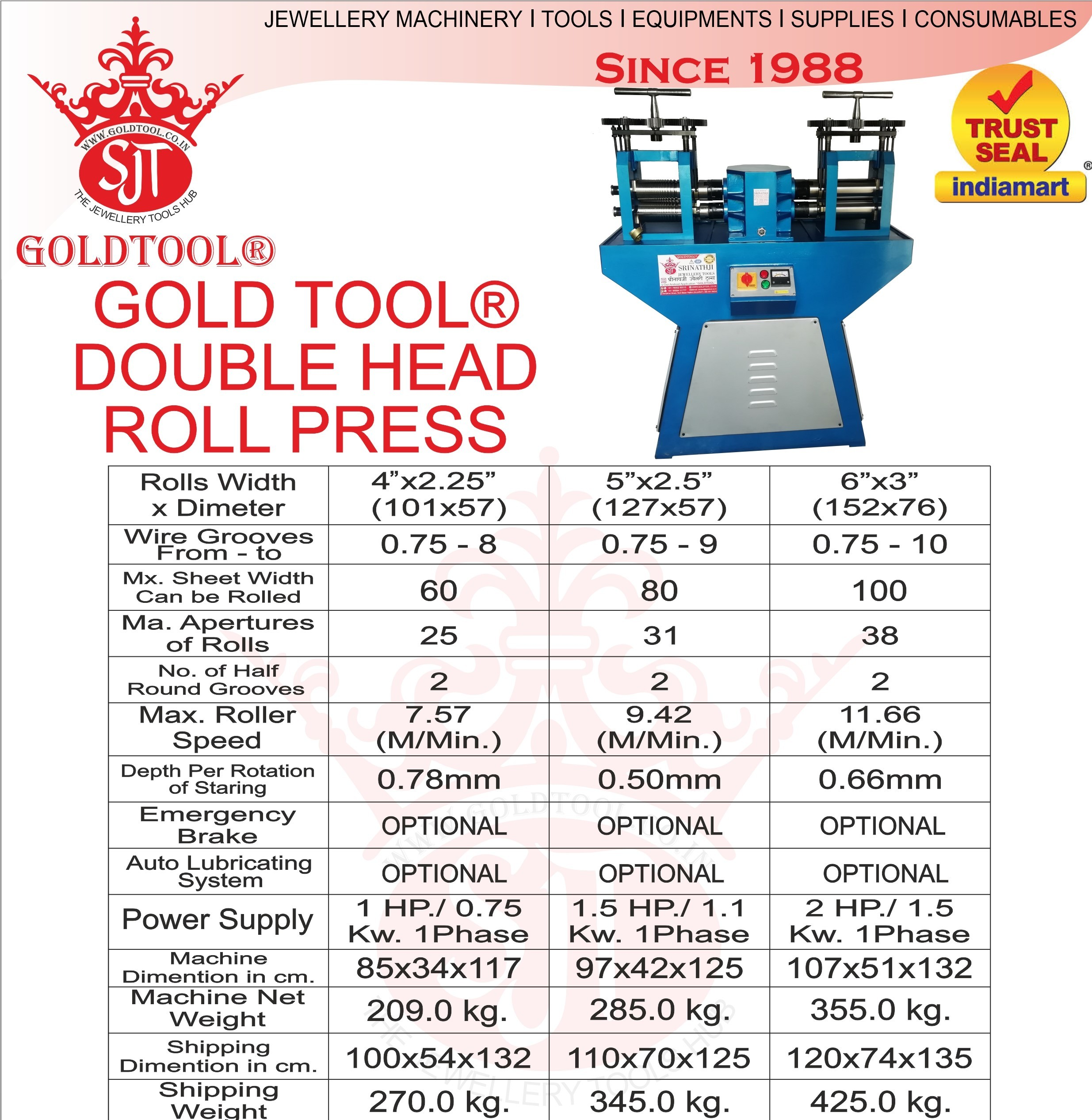 Gold Tool Wire & Sheet Rolling Mill